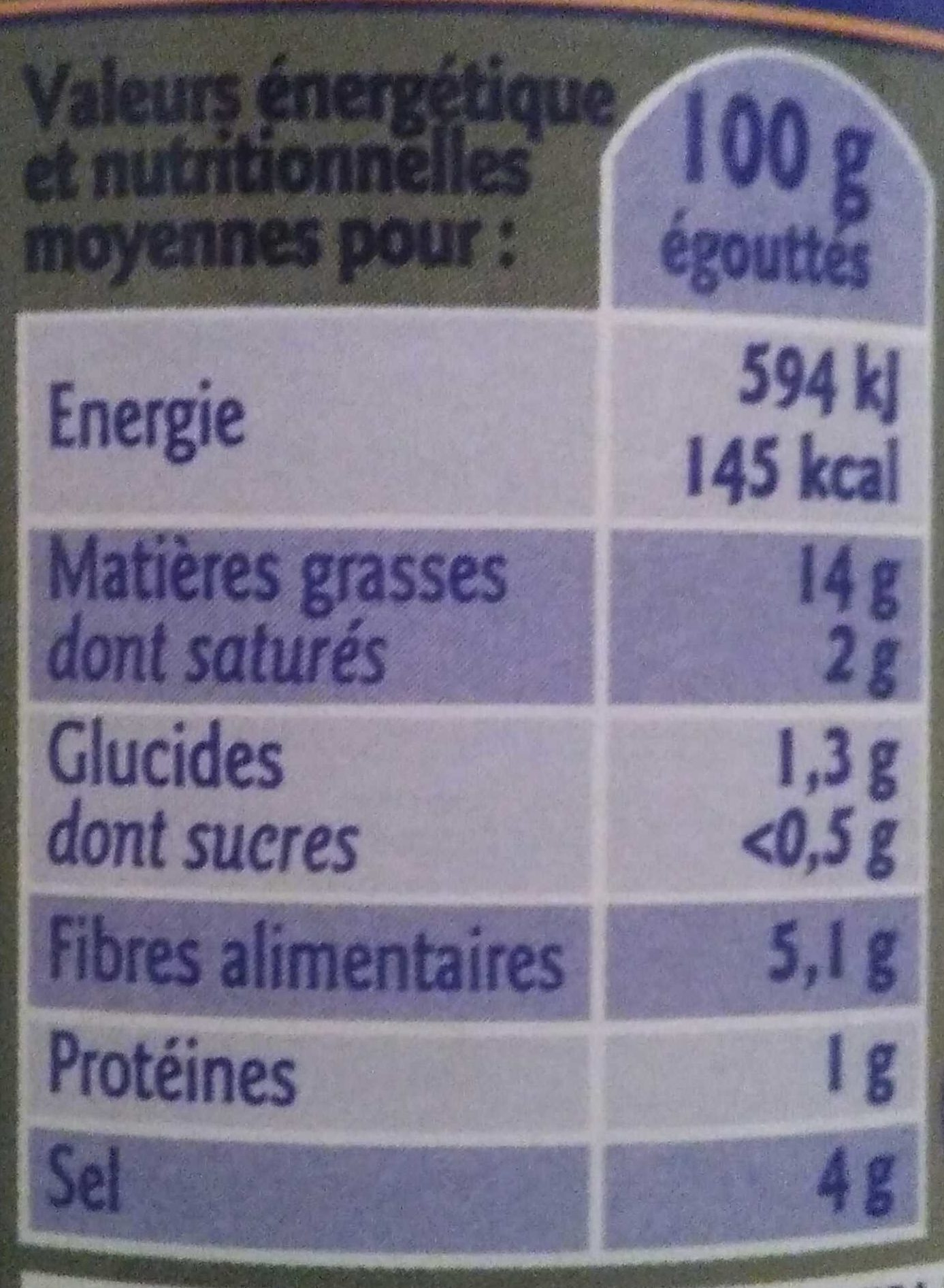 Olives - Nutrition facts - fr