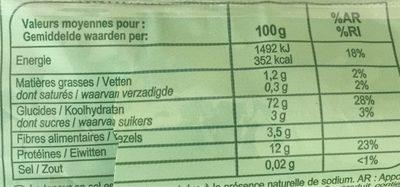 Capellini - Nutrition facts