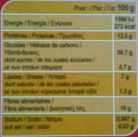 Copos de avena - Información nutricional