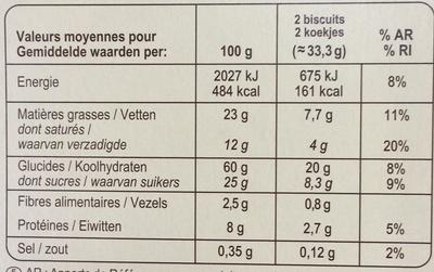 Sablés au beurre, amandes et citron - Voedingswaarden - fr