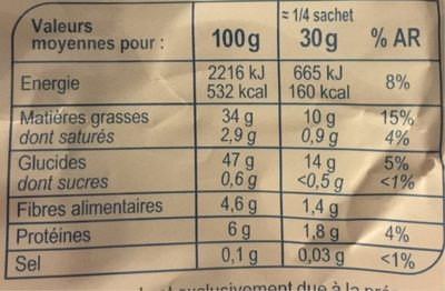 Chips sans Sel ajouté - Nutrition facts