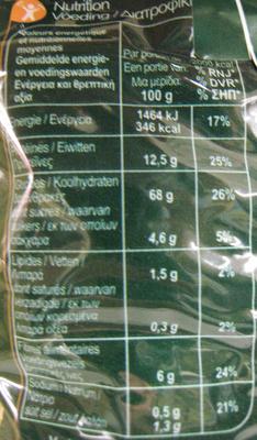 Torsade aux légumes - Informations nutritionnelles