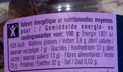 Cèpes - Informations nutritionnelles