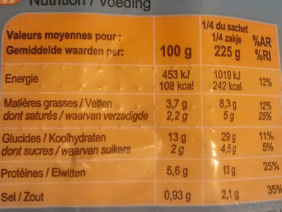 Tagliatelles fruits de mer - Informations nutritionnelles