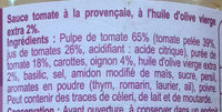 Provençale - Ingrédients - fr
