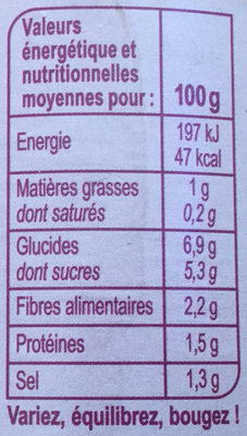 Provençale - Informations nutritionnelles - fr