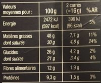 80% Cacao Noir - Nutrition facts