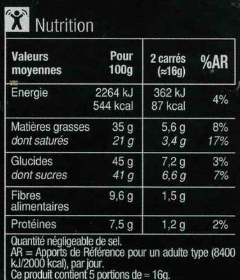 Noir  équateur boisé & fruité - Informació nutricional