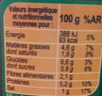 Bolognaise - Nutrition facts - fr