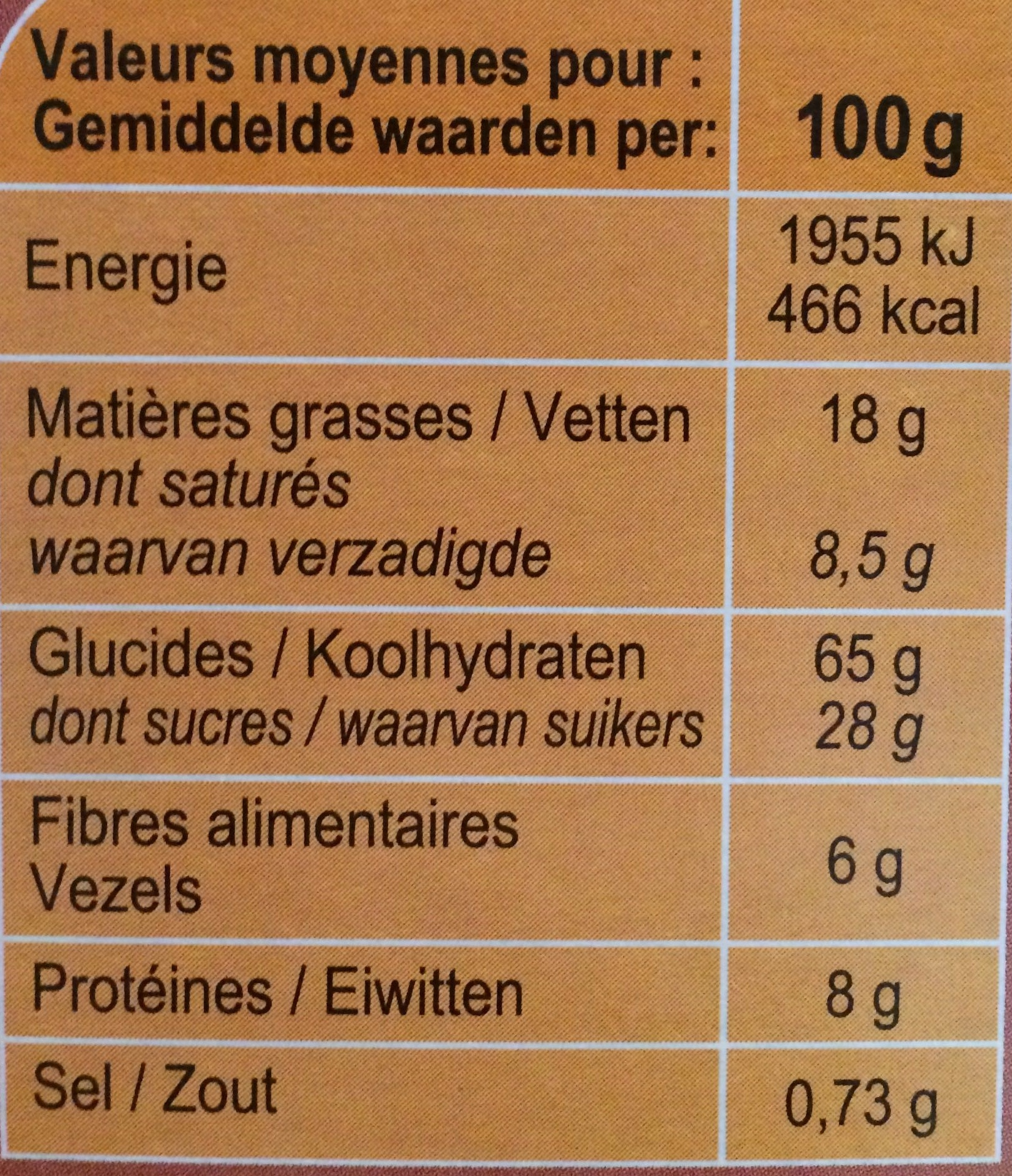 P'tit dej pepite de chocolat - Nutrition facts