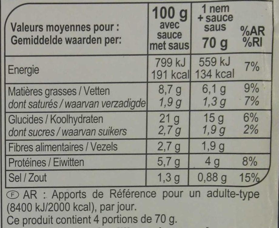 Nems porc - Nutrition facts