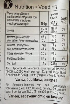 Mini nems porc - Nutrition facts