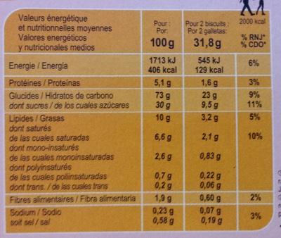 Tartelettes Purée de Fraise - Nutrition facts - fr