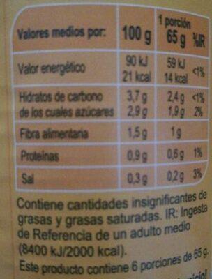 Tómate triturado con cebolla - Información nutricional - es