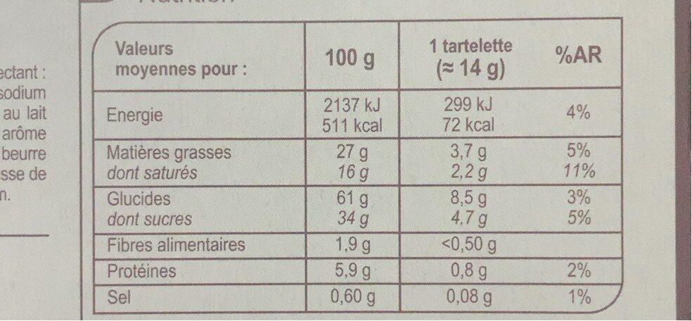 Tartelettes gourmandes éclats de caramel beurre salé et crème - Nutrition facts - fr