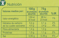 Pimientos del PiquilloEnteros - Información nutricional