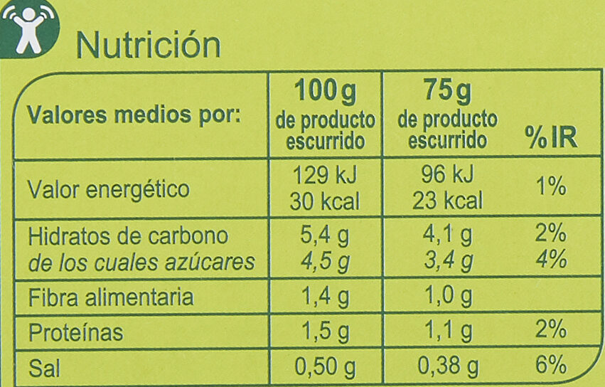 Pimientos del piquillo enteros - Voedingswaarden - es