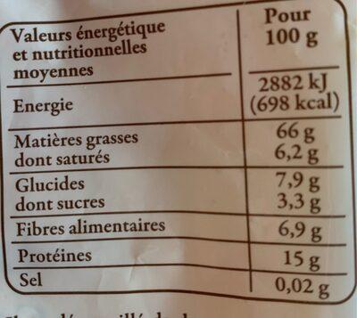 Cerneaux de noix du Dauphiné - Nutrition facts - fr