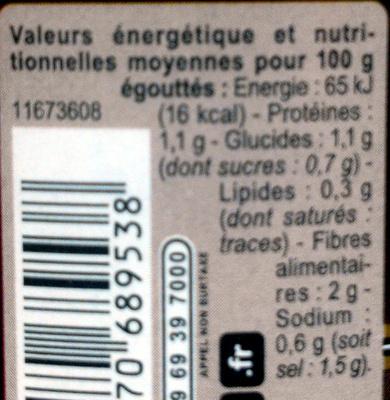 Cornichons Mini (Extra Croquants) - Nutrition facts - fr