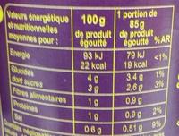 Poivrons rouges Entiers - Informations nutritionnelles