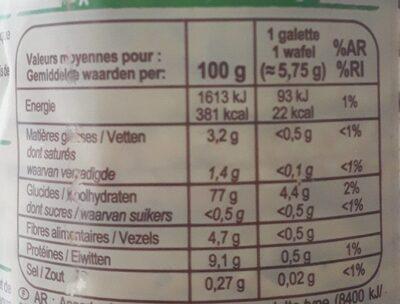 Galette de maïs - Valori nutrizionali - fr