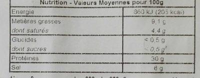 Jambon cru supérieur italien 12 mois d'âge - Informations nutritionnelles