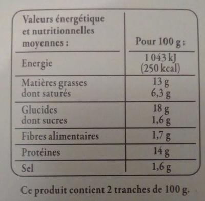 Pâté en croûte supérieur recette du Revermont (aux éclats de pistache) - Informations nutritionnelles