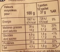 Mini Chorizo - Nutrition facts