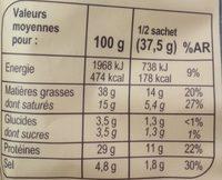 Mini Saucissons Secs - Informations nutritionnelles