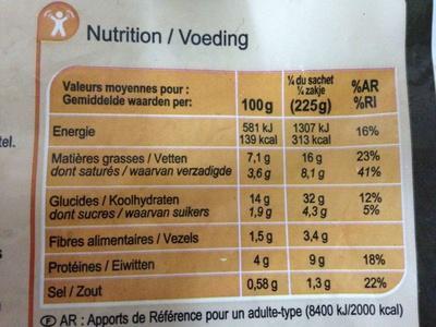 Tartiflette - Nutrition facts - fr