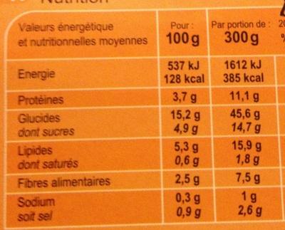 Pâtes à la provençale - Informations nutritionnelles - fr