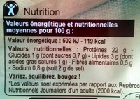 Rôti de porc - Voedingswaarden - fr