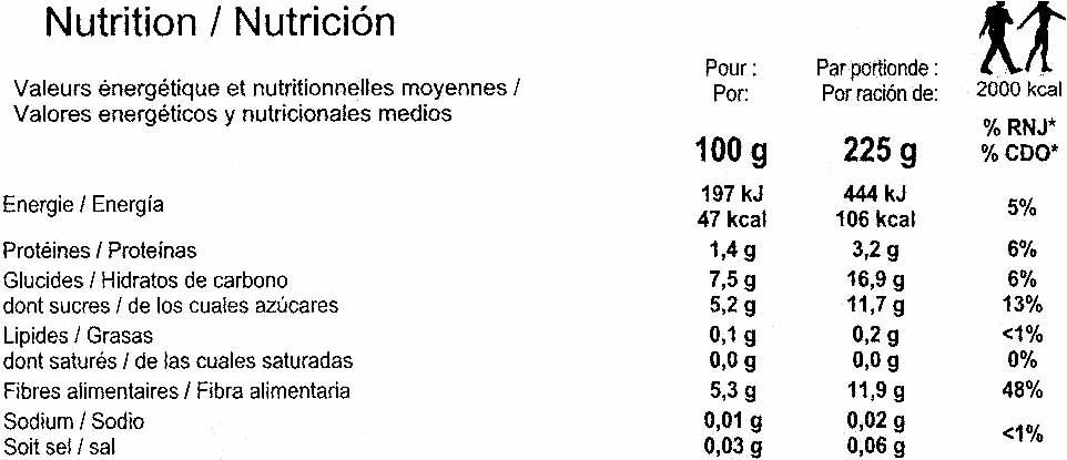 """Mezcla de frutas del bosque congeladas """"Carrefour"""" - Información nutricional"""