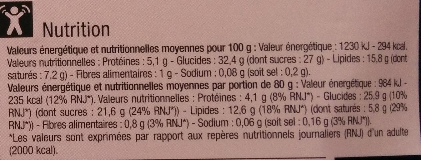 Cheesecake aux fruits rouges sur son biscuit croustillant - Nutrition facts - fr