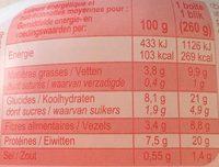 Salade de thon Mexicaine - Informations nutritionnelles