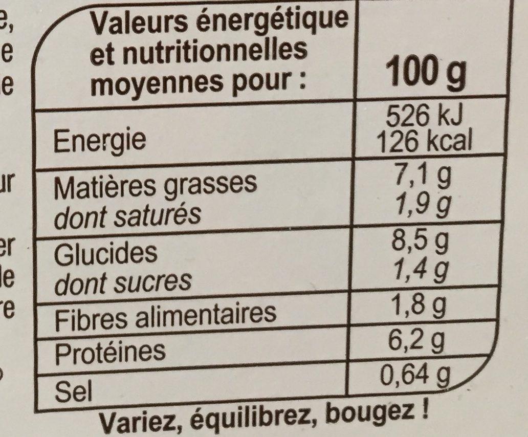 Torsades poulet, mimolette & cheddar - Informations nutritionnelles - fr
