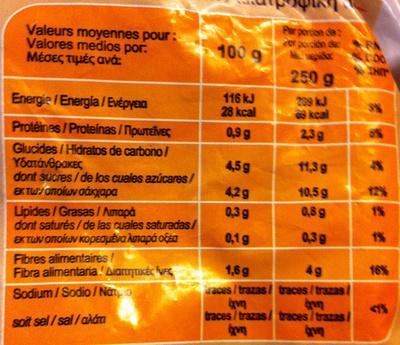 Poivrons, En lanières, Surgelés - Informations nutritionnelles - fr
