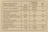 Pain grillé au blé complet  bio - Información nutricional