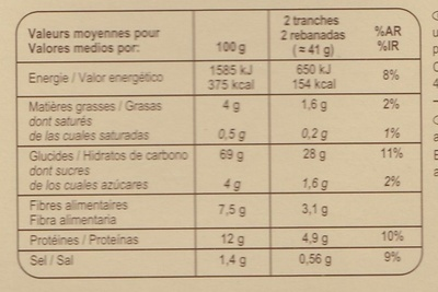 Pain grillé au blé complet bio - Nutrition facts - fr