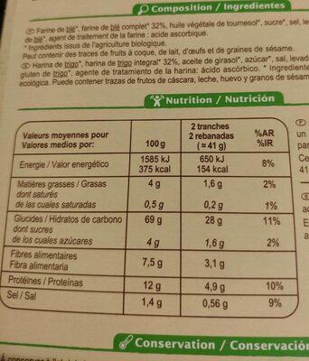 Pain grillé au ble complet bio - Nutrition facts - fr