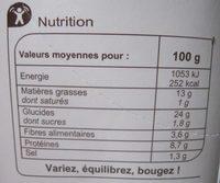 Poulet crudités - Voedingswaarden - fr