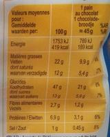 Pains au chocolat - Voedingswaarden - fr