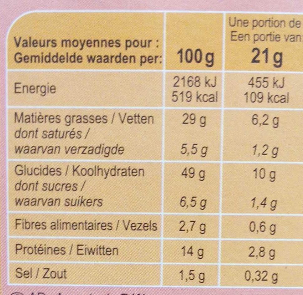 Crackers Emmental - Nutrition facts - fr