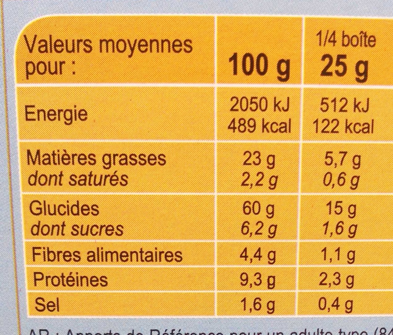 Crackers au sésame & au pavot - Nutrition facts