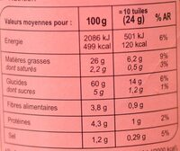 Tuiles GOÛT BARBECUE - Informations nutritionnelles - fr