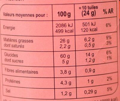 Tuiles Saveur Barbecue - Voedingswaarden - fr