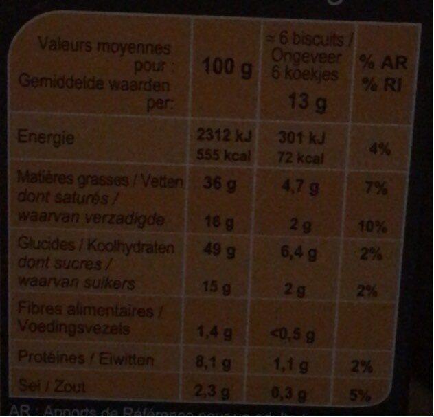 Petites crêpes fourrées Goût bacon - Informations nutritionnelles - fr