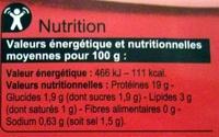 Jambon de Paris réduit en sel de 25 % - Informations nutritionnelles