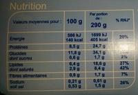 Saumon sauce à l'oseille et son riz à la carotte - Informations nutritionnelles - fr