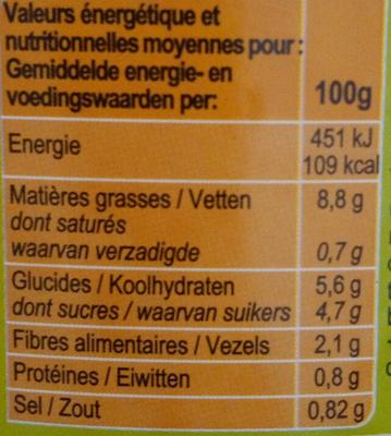 Coleslaw - Voedingswaarden - fr